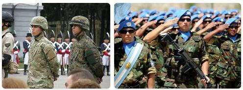 Argentina Army