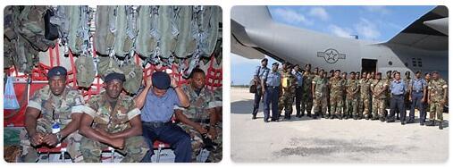 Bahamas Army