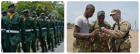 Barbados Army