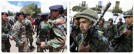 Bolivia Army