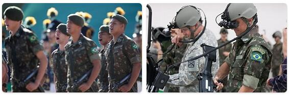 Brazil Army