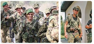 Croatia Army