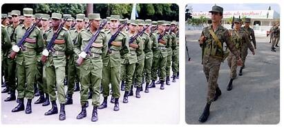 Cuba Army