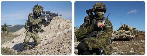 Estonia Army