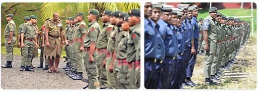 Fiji Army