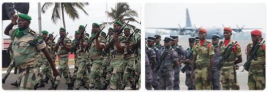 Gabon Army