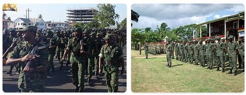 Guyana Army