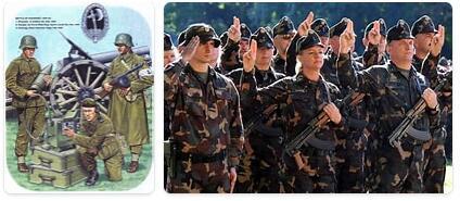 Hungary Army