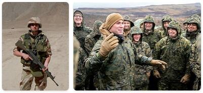 Iceland Army