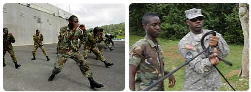 Jamaica Army