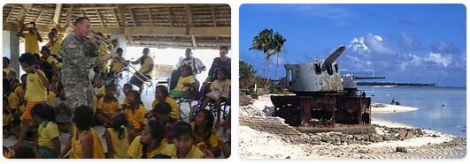 Kiribati Army