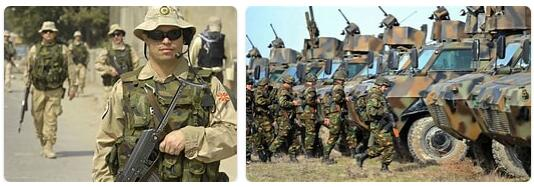 Macedonia Army