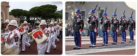 Monaco Army