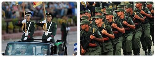 Nicaragua Army