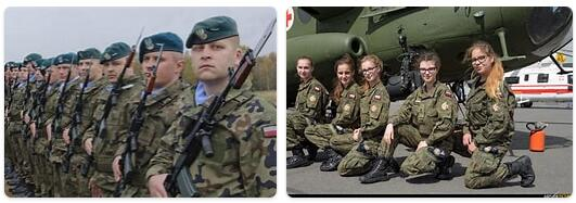 Poland Army