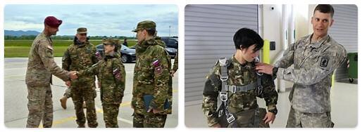Slovenia Army