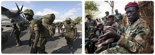 Uganda Army