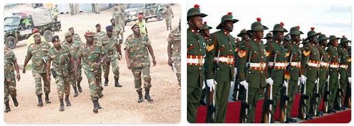 Zambia Army